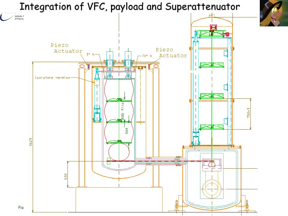 Integration of VFC, payload and Superattenuator