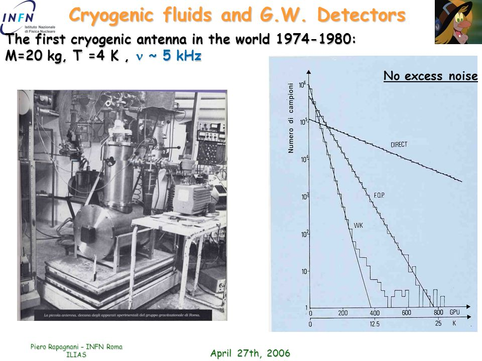 Cryogenic fluids and G.W. Detectors