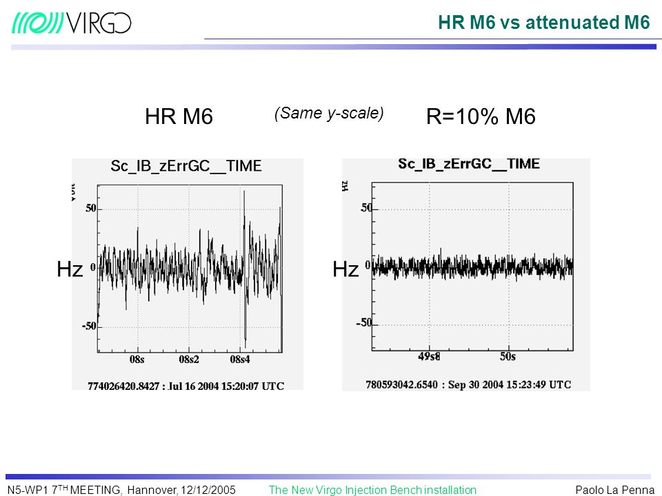 HR M6 vs attenuated M6 HR M6 (Same y-scale) R=10% M6 Hz Hz