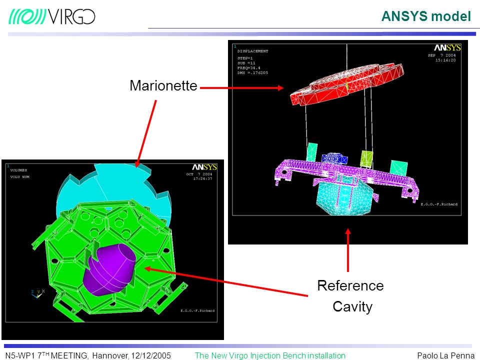 ANSYS model Marionette Reference Cavity