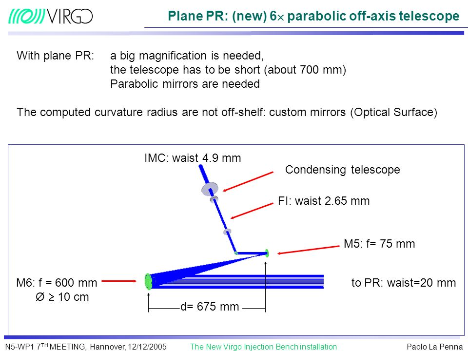 Plane PR: (new) 6 parabolic off-axis telescope