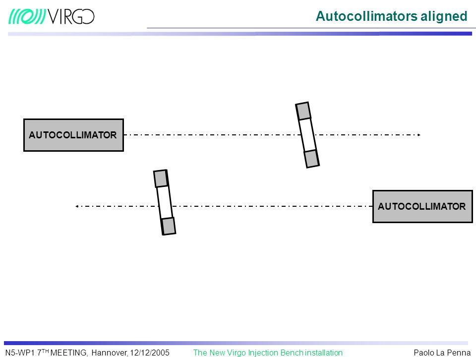 Autocollimators aligned