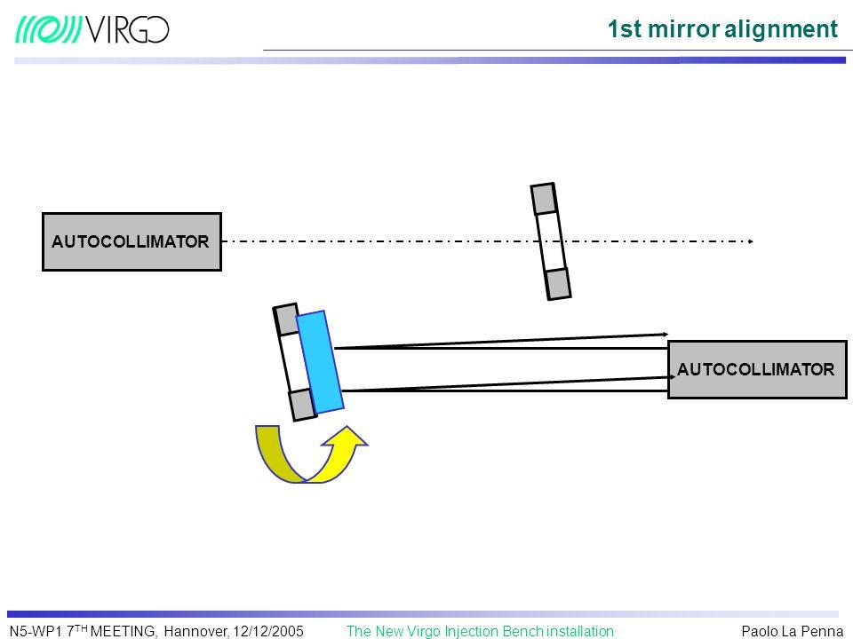1st mirror alignment AUTOCOLLIMATOR AUTOCOLLIMATOR