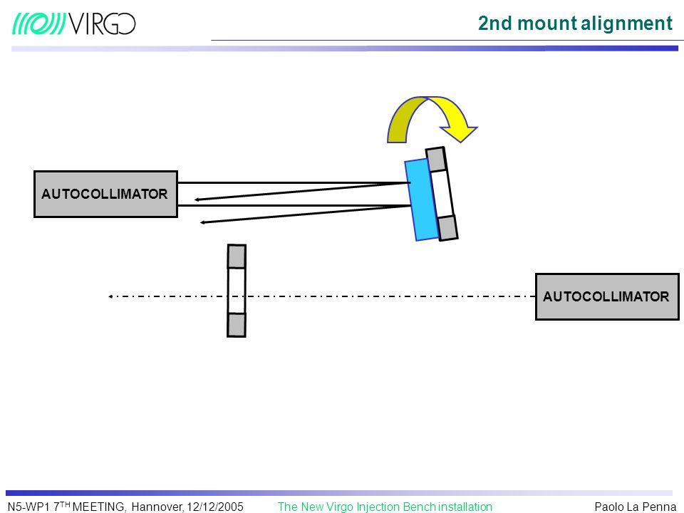 2nd mount alignment AUTOCOLLIMATOR AUTOCOLLIMATOR