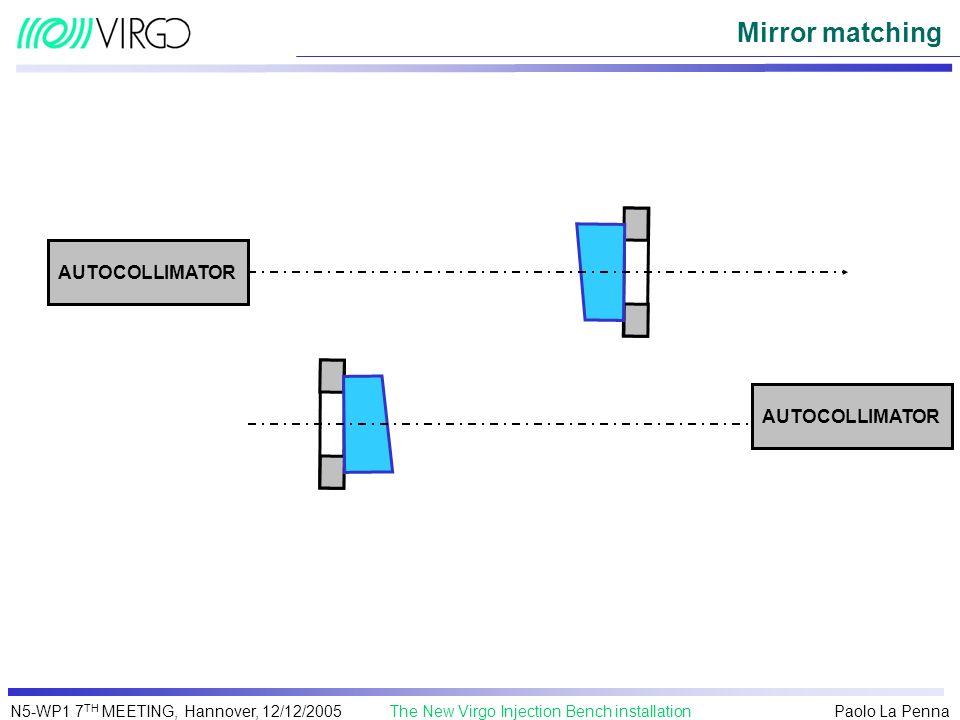 Mirror matching AUTOCOLLIMATOR AUTOCOLLIMATOR
