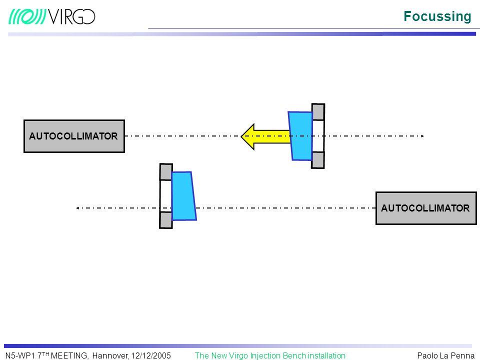 Focussing AUTOCOLLIMATOR AUTOCOLLIMATOR