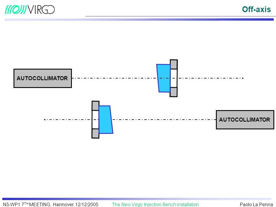 Off-axis AUTOCOLLIMATOR AUTOCOLLIMATOR