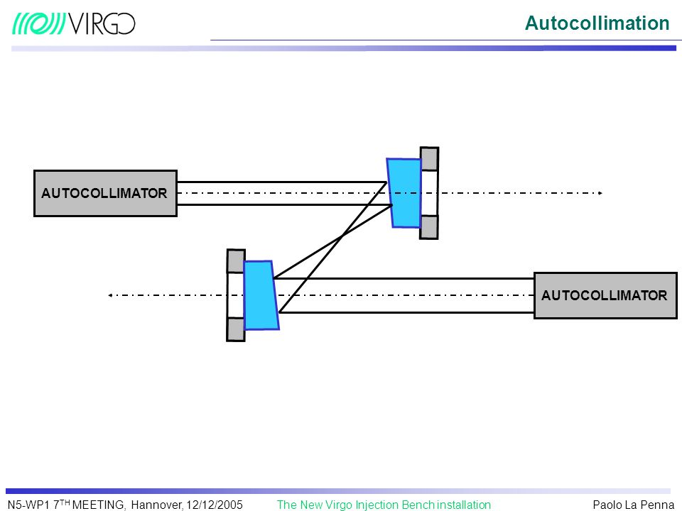 Autocollimation AUTOCOLLIMATOR AUTOCOLLIMATOR