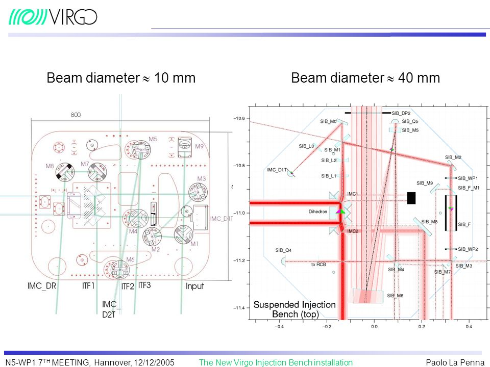Beam diameter  10 mm Beam diameter  40 mm