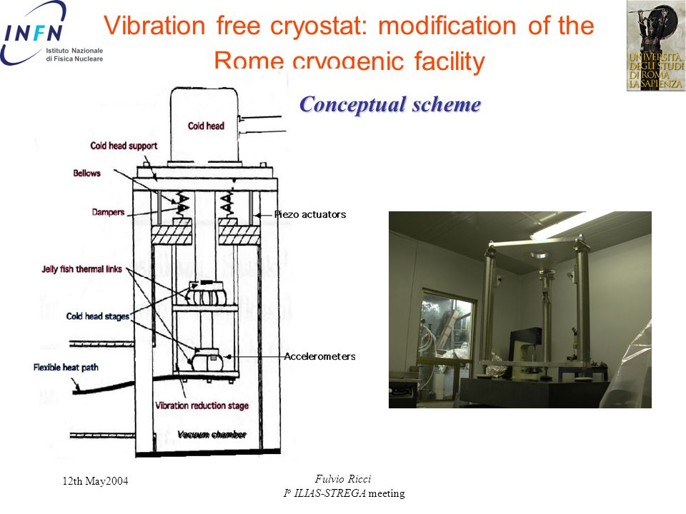 Vibration free cryostat: modification of the Rome cryogenic facility