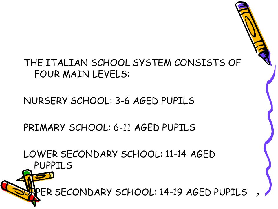 THE ITALIAN SCHOOL SYSTEM CONSISTS OF FOUR MAIN LEVELS: