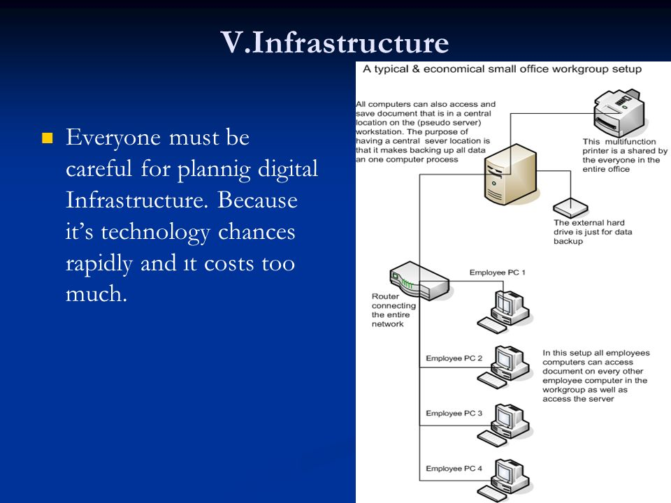 V.Infrastructure Everyone must be careful for plannig digital Infrastructure.