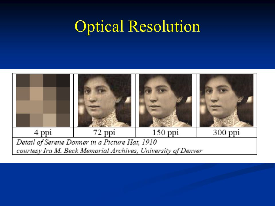 Optical Resolution