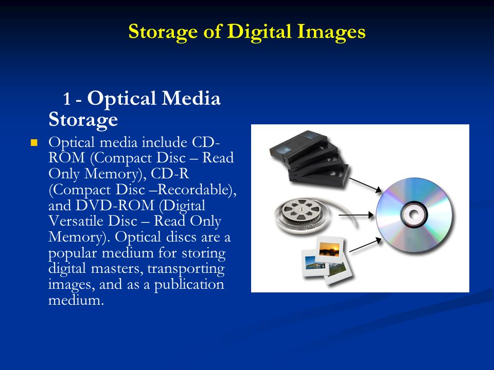 Storage of Digital Images