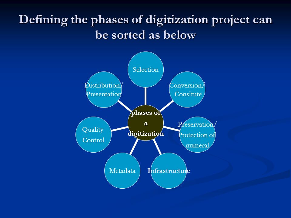 Defining the phases of digitization project can be sorted as below