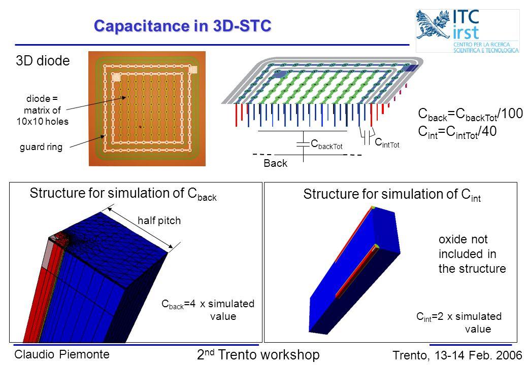 Capacitance in 3D-STC 3D diode Cback=CbackTot/100 Cint=CintTot/40