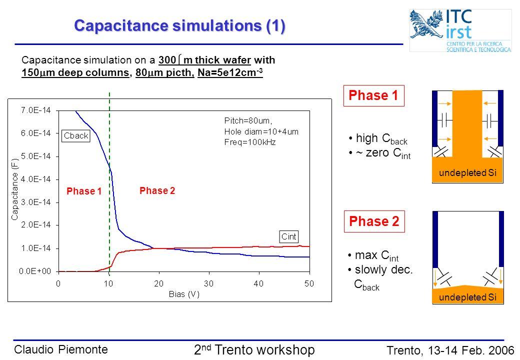 Capacitance simulations (1)