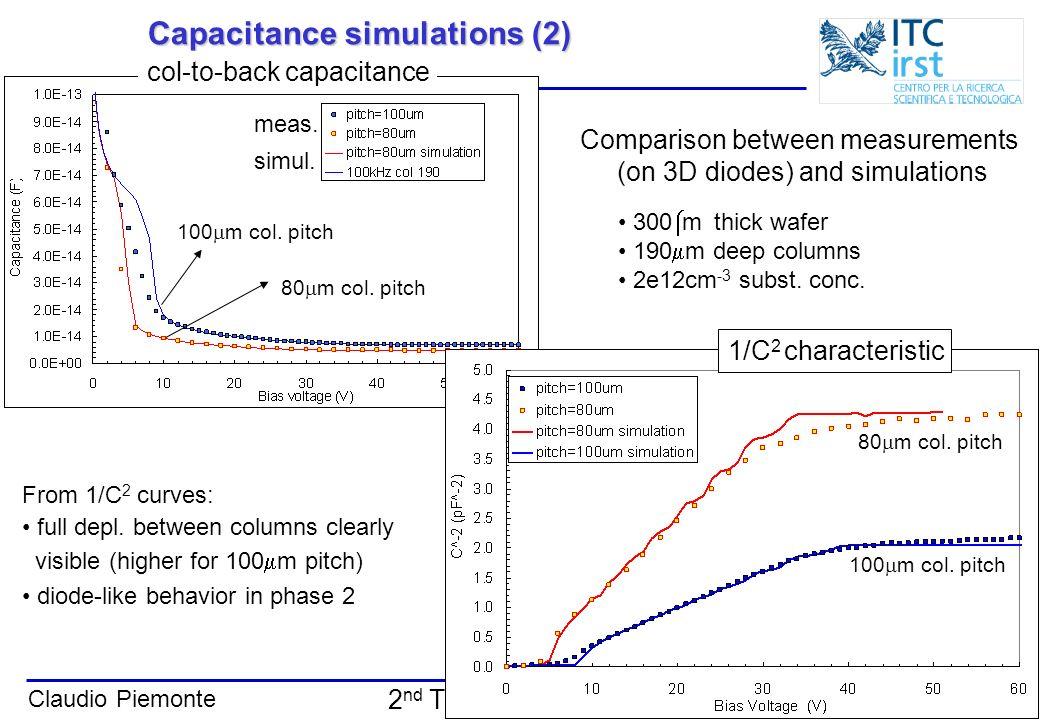 Capacitance simulations (2)