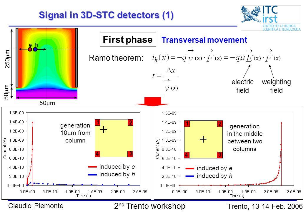 Signal in 3D-STC detectors (1)