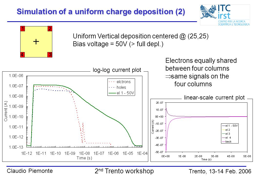 Simulation of a uniform charge deposition (2)