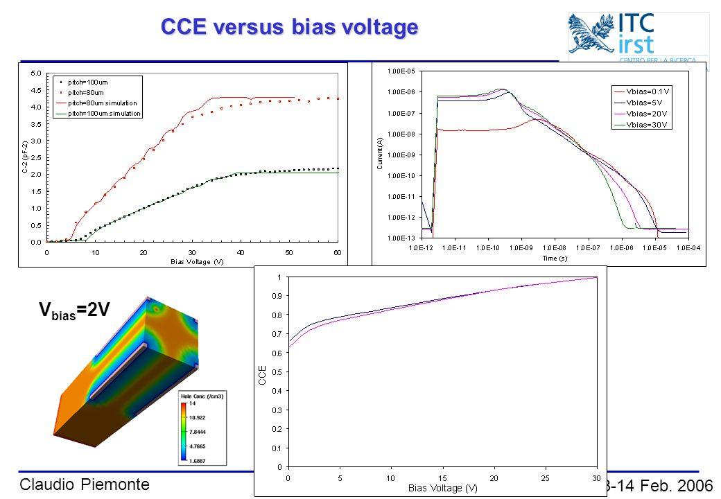 CCE versus bias voltage