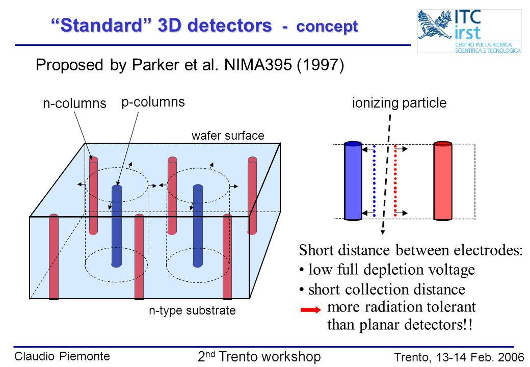 Standard 3D detectors - concept