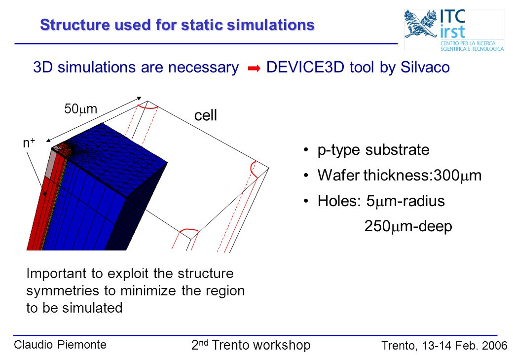 Structure used for static simulations