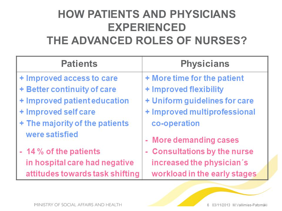 HOW PATIENTS AND PHYSICIANS EXPERIENCED THE ADVANCED ROLES OF NURSES