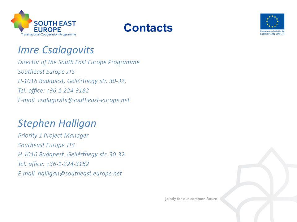 Contacts Imre Csalagovits Stephen Halligan