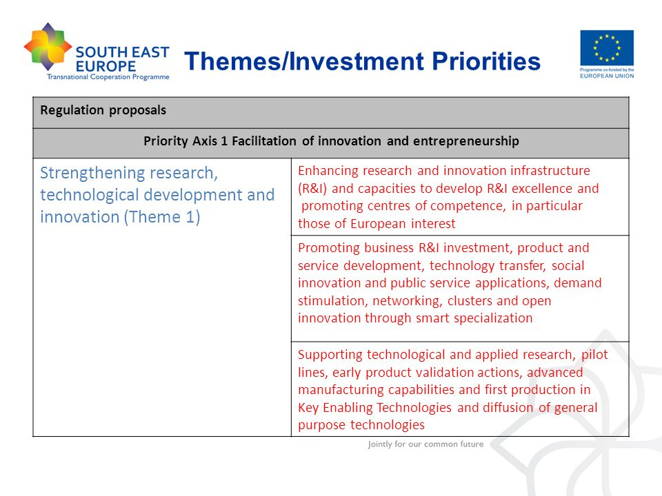 Themes/Investment Priorities