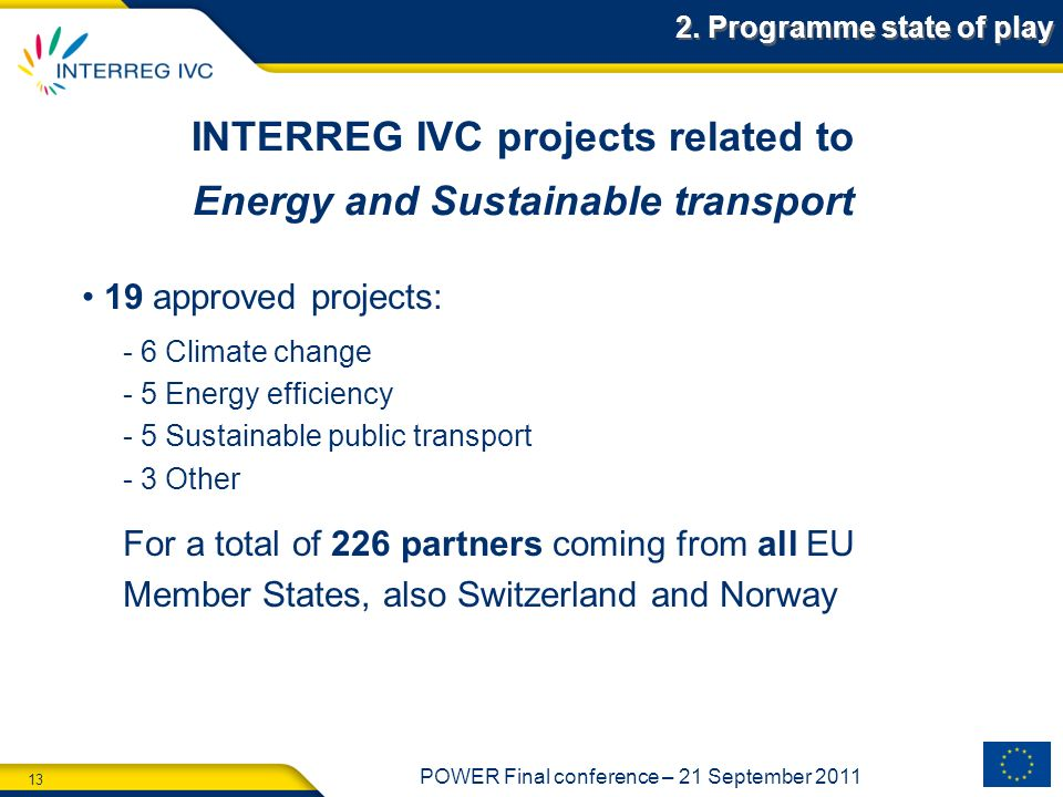 INTERREG IVC projects related to Energy and Sustainable transport