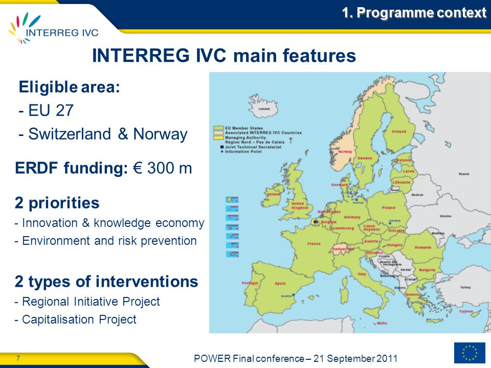 INTERREG IVC main features
