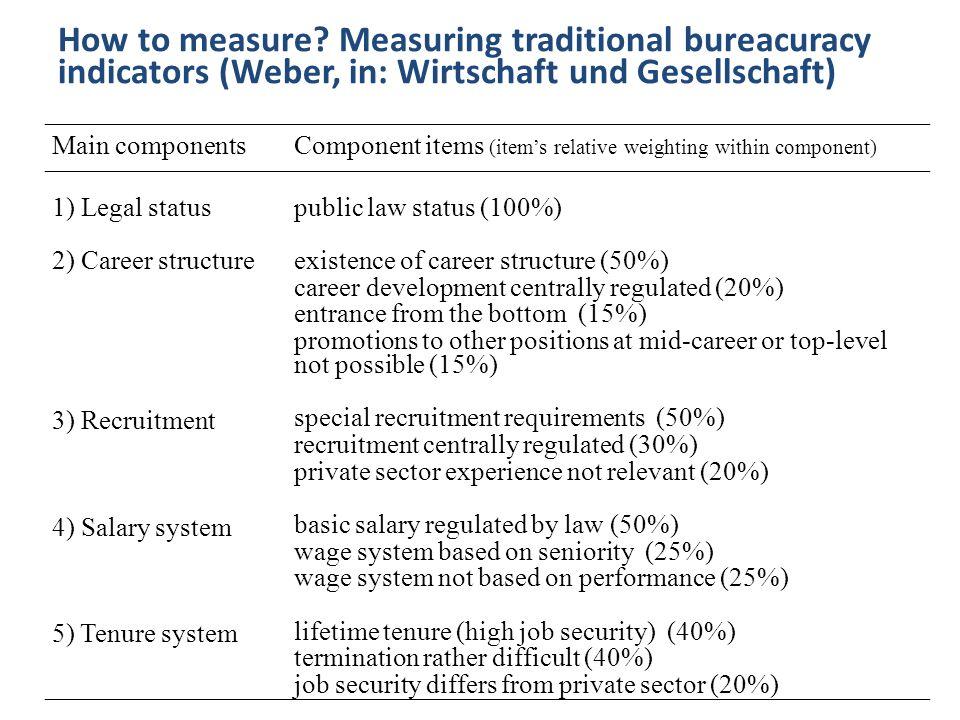 How to measure Measuring traditional bureacuracy indicators (Weber, in: Wirtschaft und Gesellschaft)