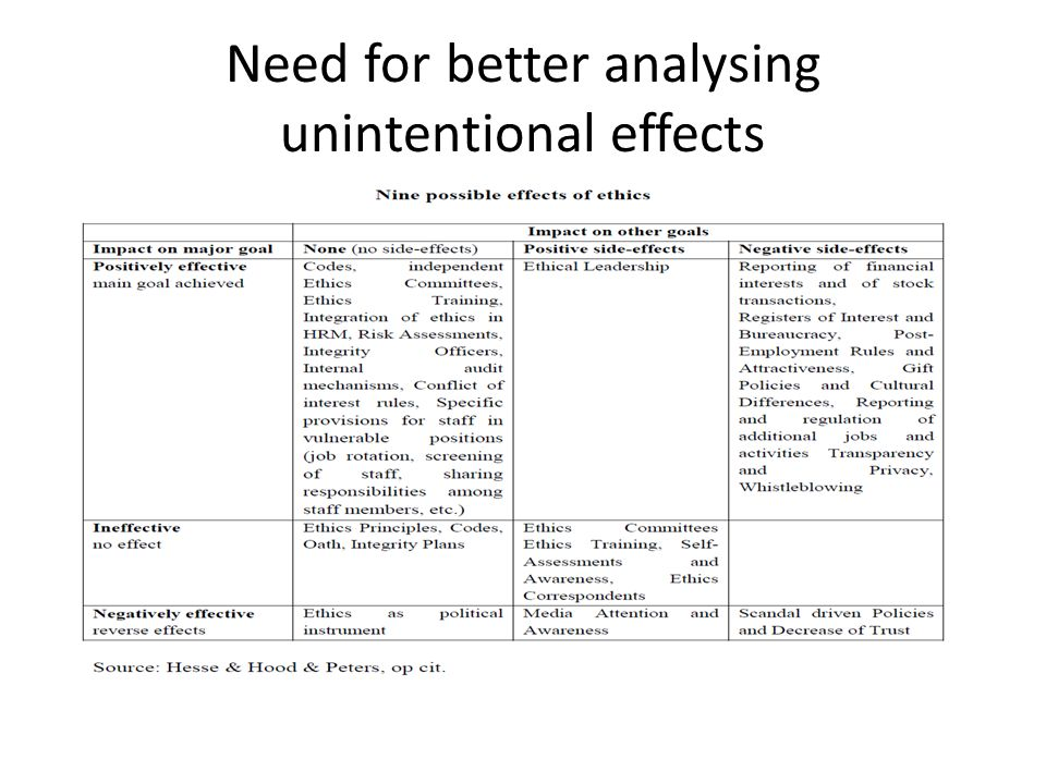 Need for better analysing unintentional effects