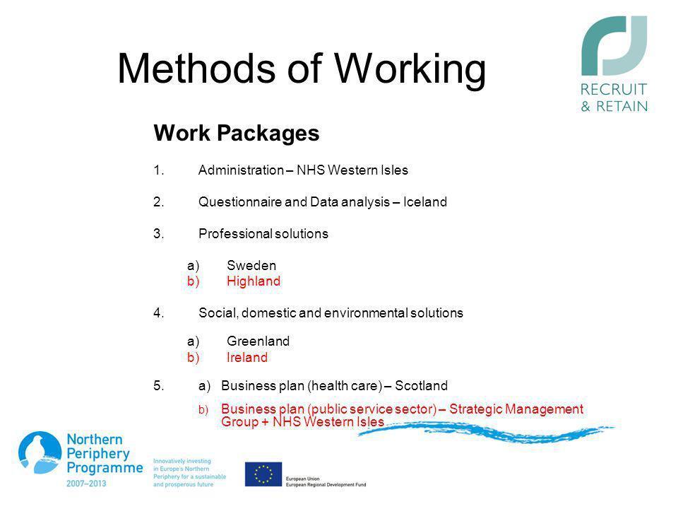 Methods of Working Work Packages Administration – NHS Western Isles