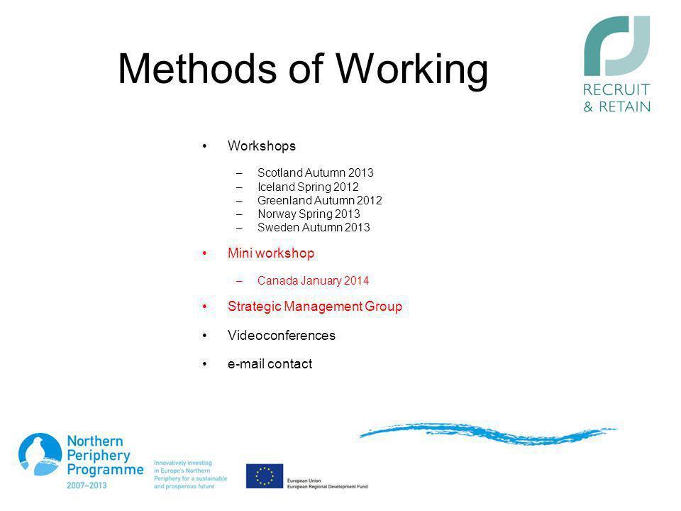 Methods of Working Workshops Mini workshop Strategic Management Group
