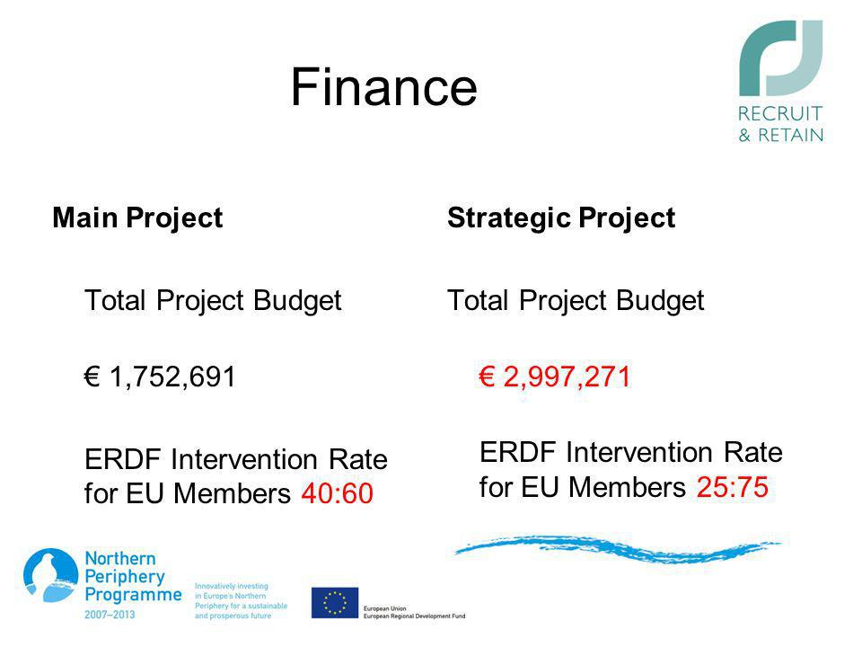 Finance Main Project Total Project Budget € 1,752,691