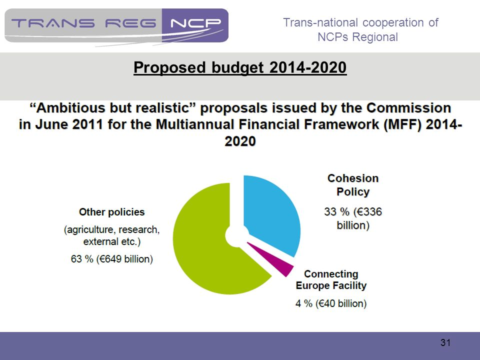 Proposed budget 2014-2020