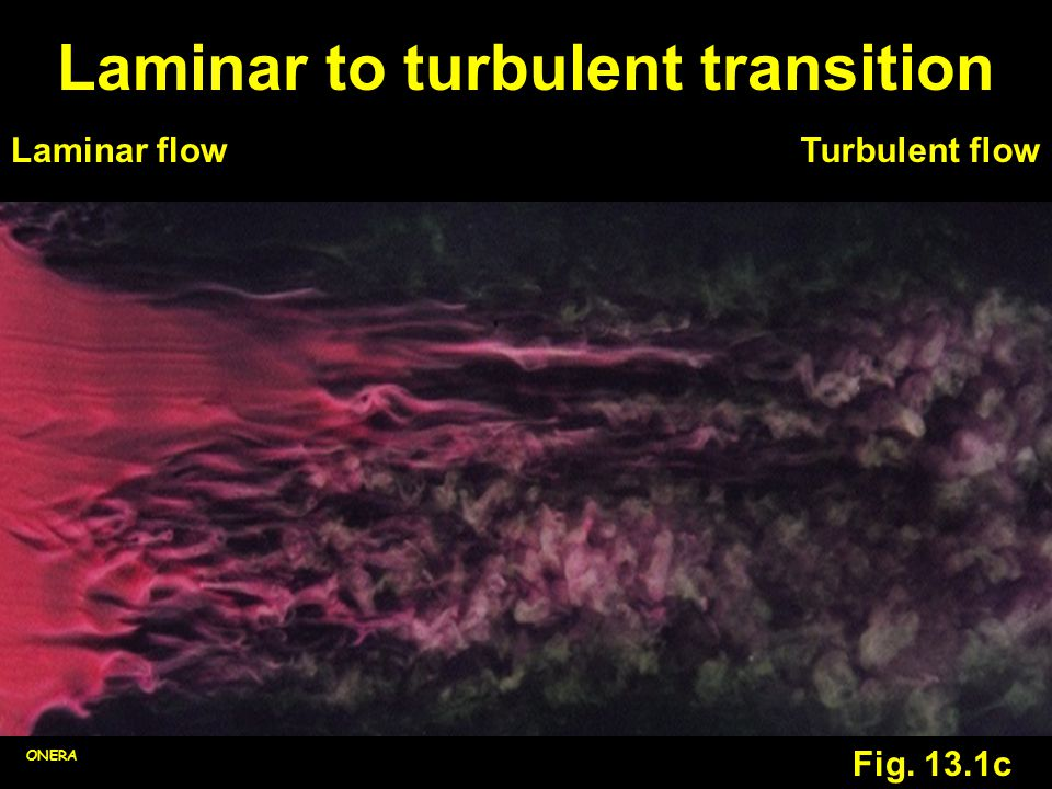 Laminar to turbulent transition
