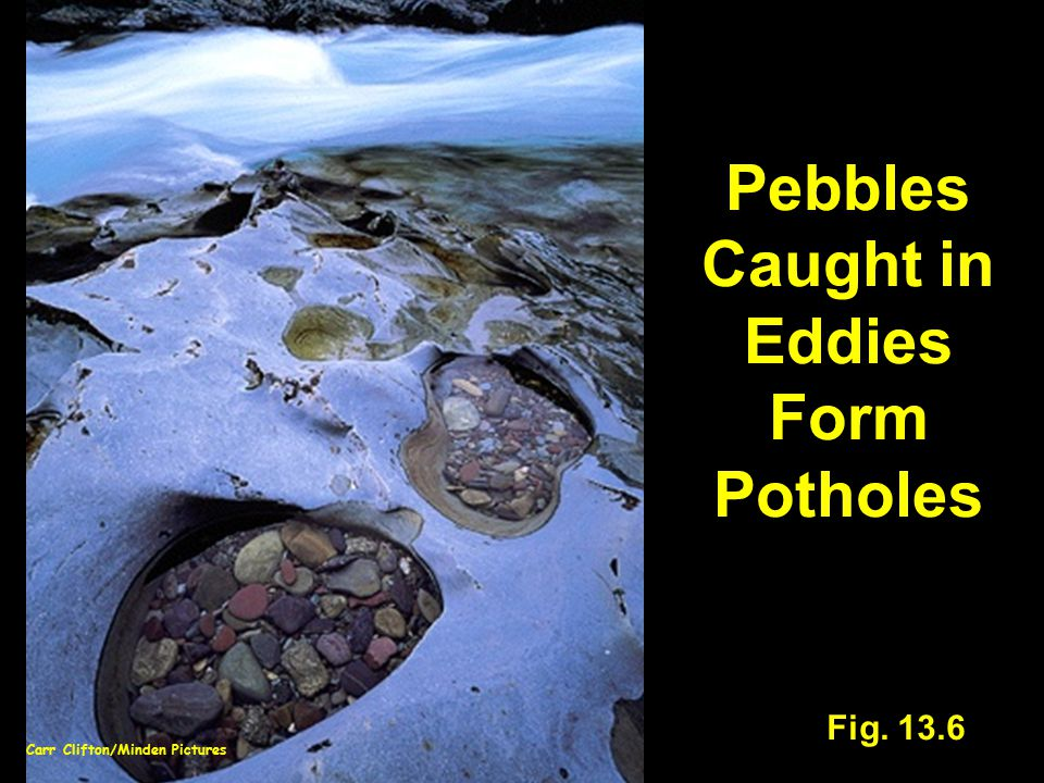Pebbles Caught in Eddies Form Potholes