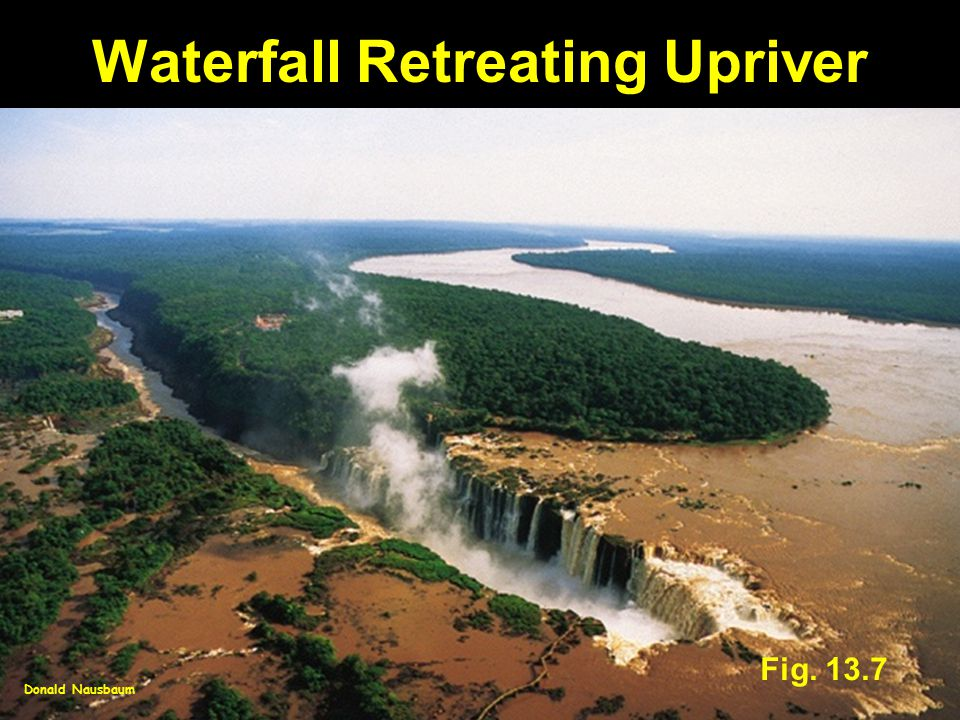 Waterfall Retreating Upriver