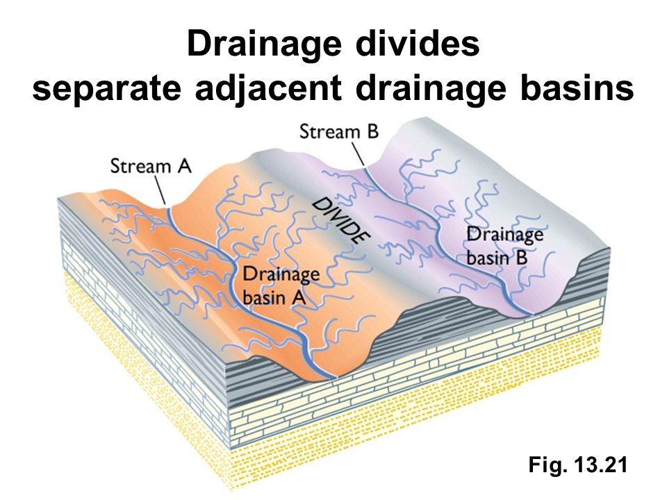 Drainage divides separate adjacent drainage basins