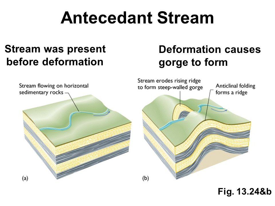 Stream was present before deformation