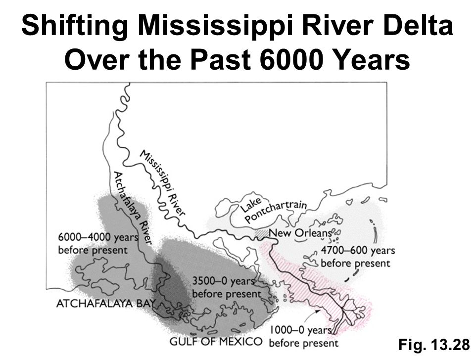 Shifting Mississippi River Delta Over the Past 6000 Years