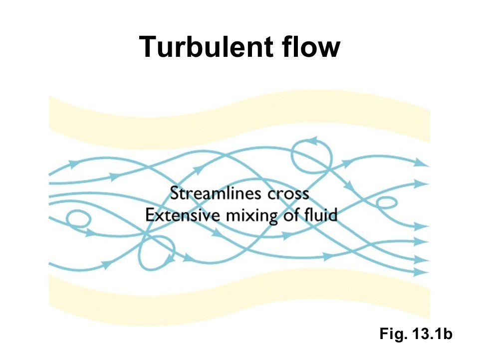 Turbulent flow Fig. 13.1b