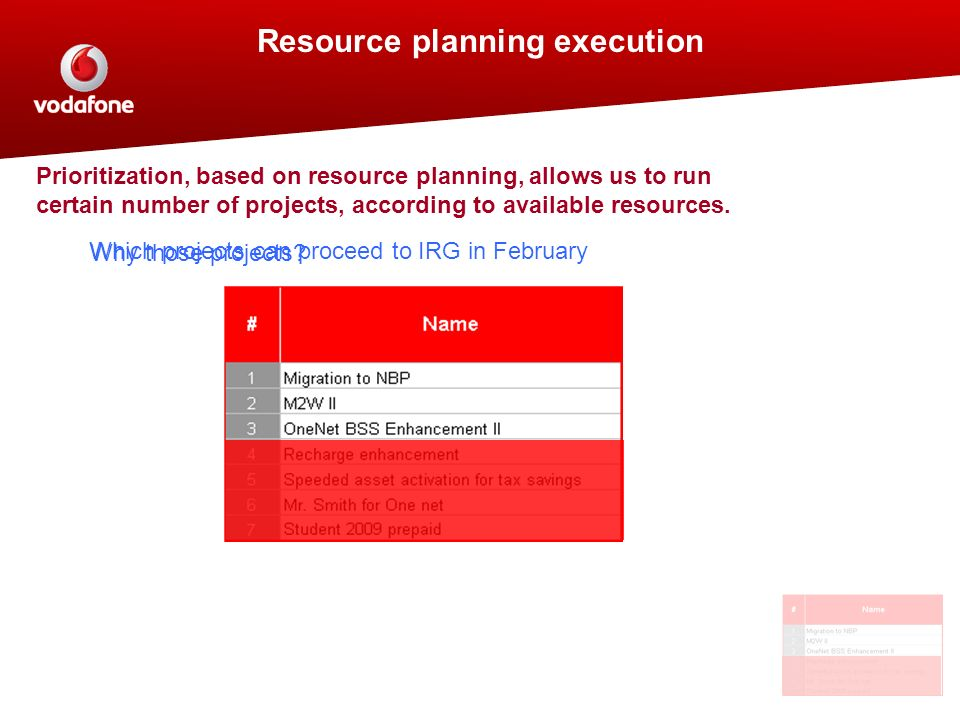 Resource planning execution