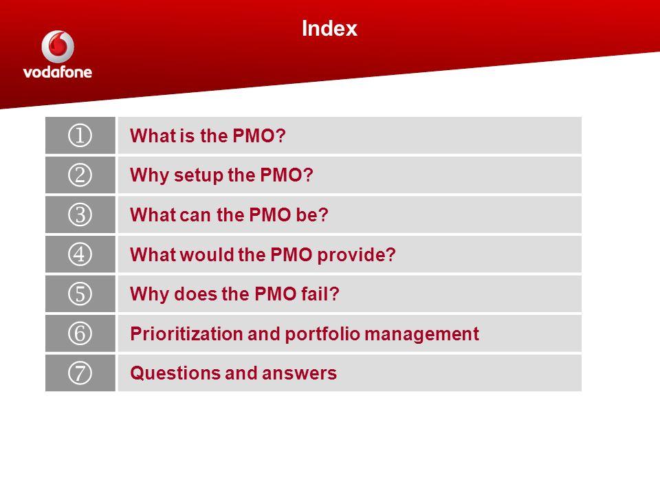 j k l m n o p Index What is the PMO Why setup the PMO
