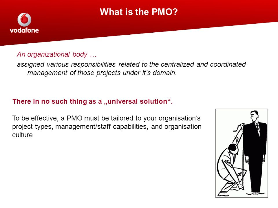 What is the PMO An organizational body …