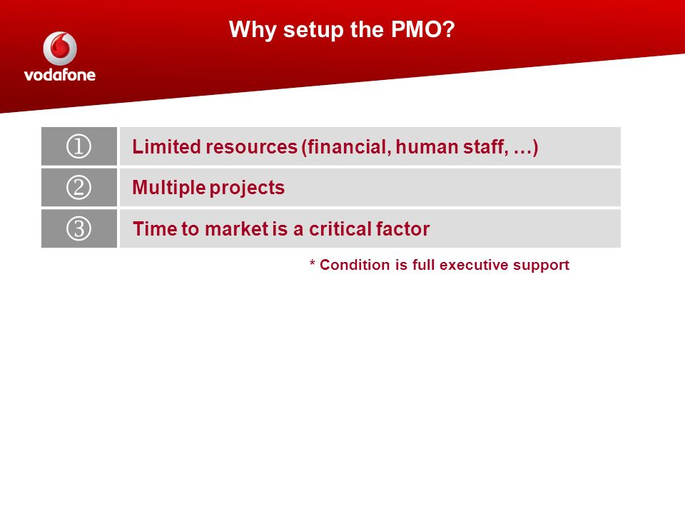 j k l Why setup the PMO Limited resources (financial, human staff, …)