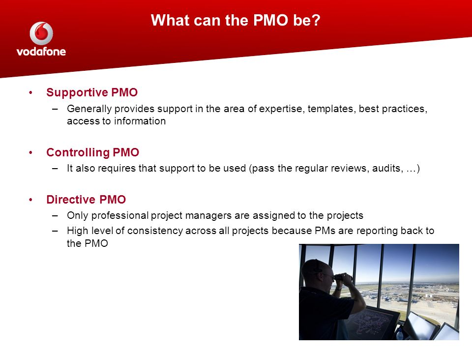 What can the PMO be Supportive PMO Controlling PMO Directive PMO